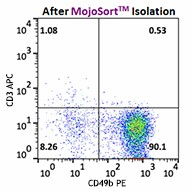 MojoSort_Mouse_NK_Cell_Isolation_Kit_1_092716