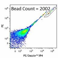 Precision_Count_Beads_1_051916