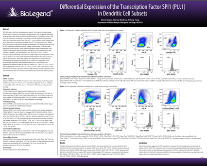 Differential Expression of SPI1(PU.1) Poster